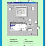 Интерфейс диалогового окна