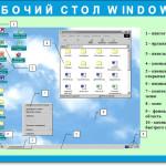 Рабочий стол Windows